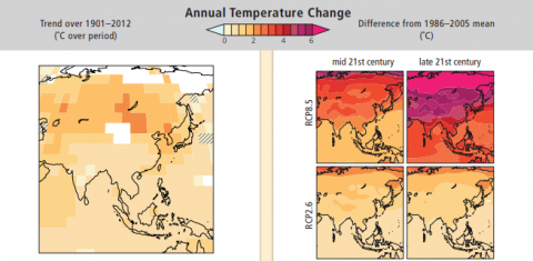 Figures depicting predicted and past temperature change in Asia